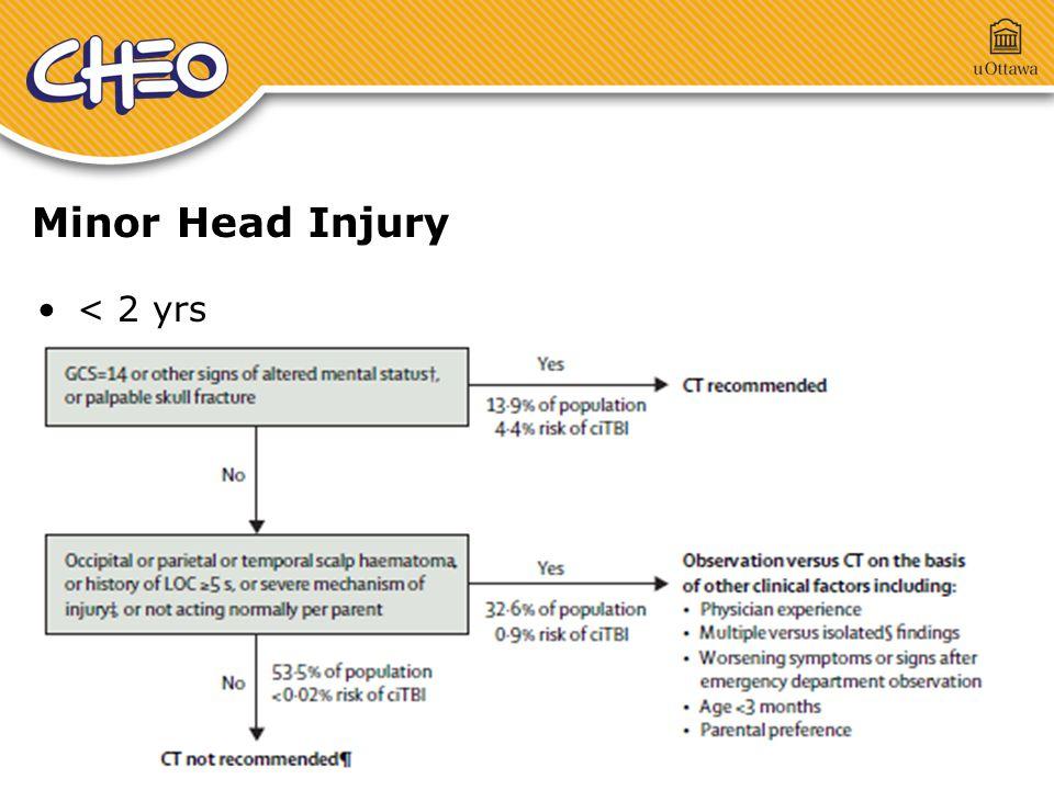 Minor Head Injury < 2 yrs