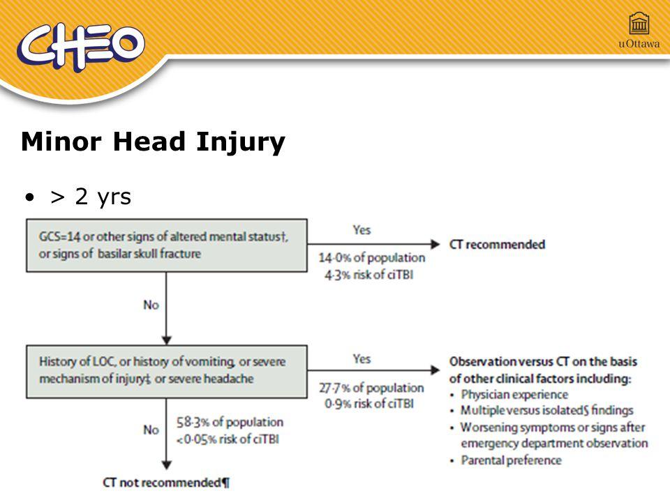 Minor Head Injury > 2 yrs