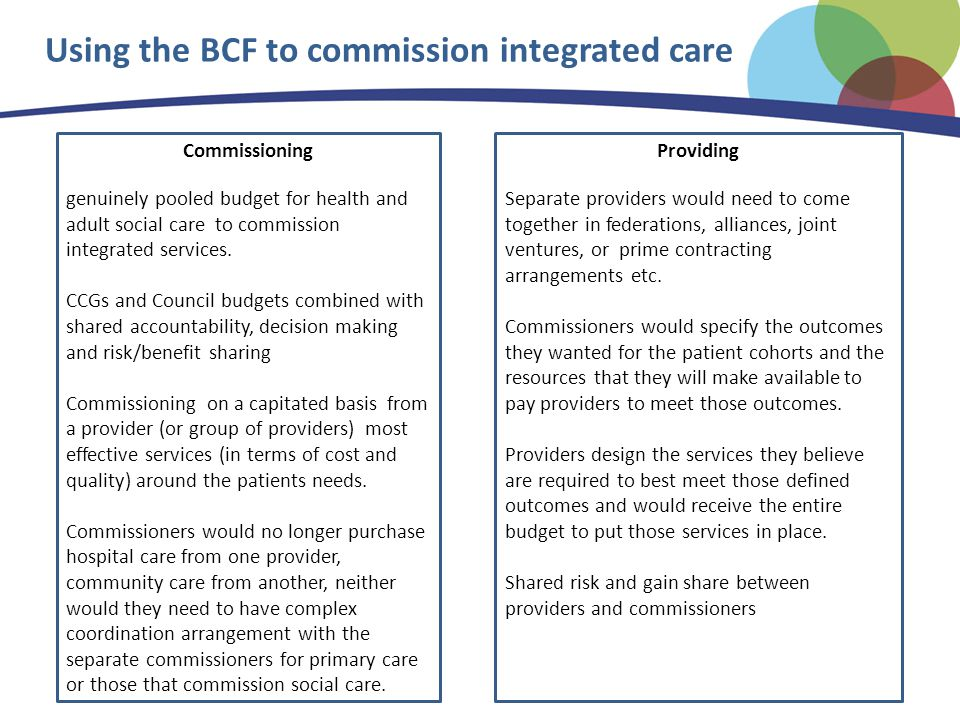 Using the BCF to commission integrated care Commissioning genuinely pooled budget for health and adult social care to commission integrated services.