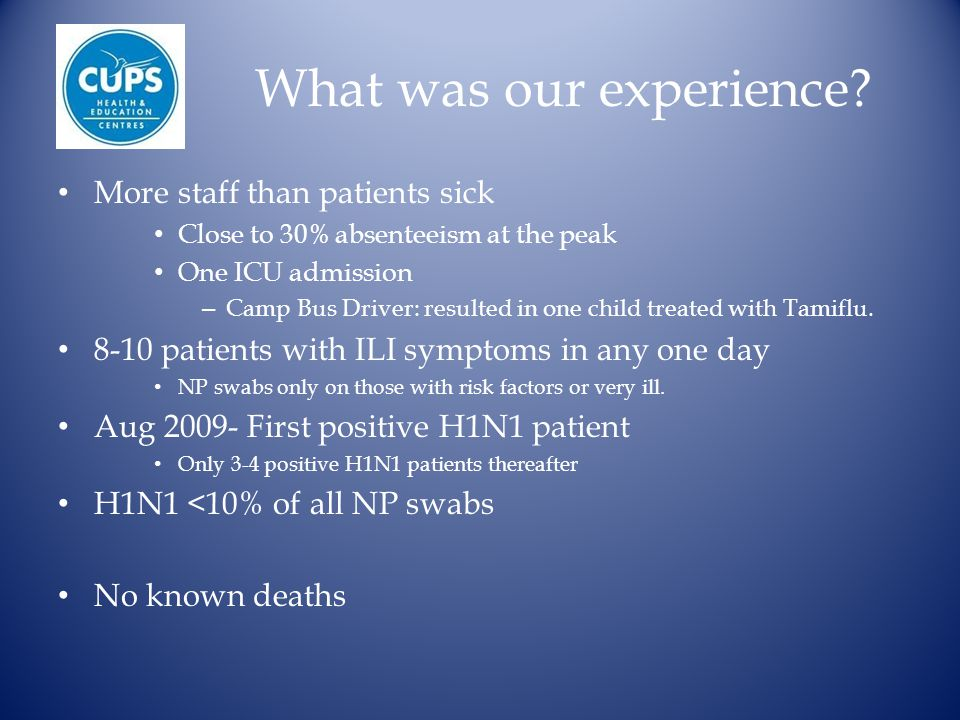 What was our experience? More staff than patients sick Close to 30% absenteeism at the peak One ICU admission – Camp Bus Driver: resulted in one child