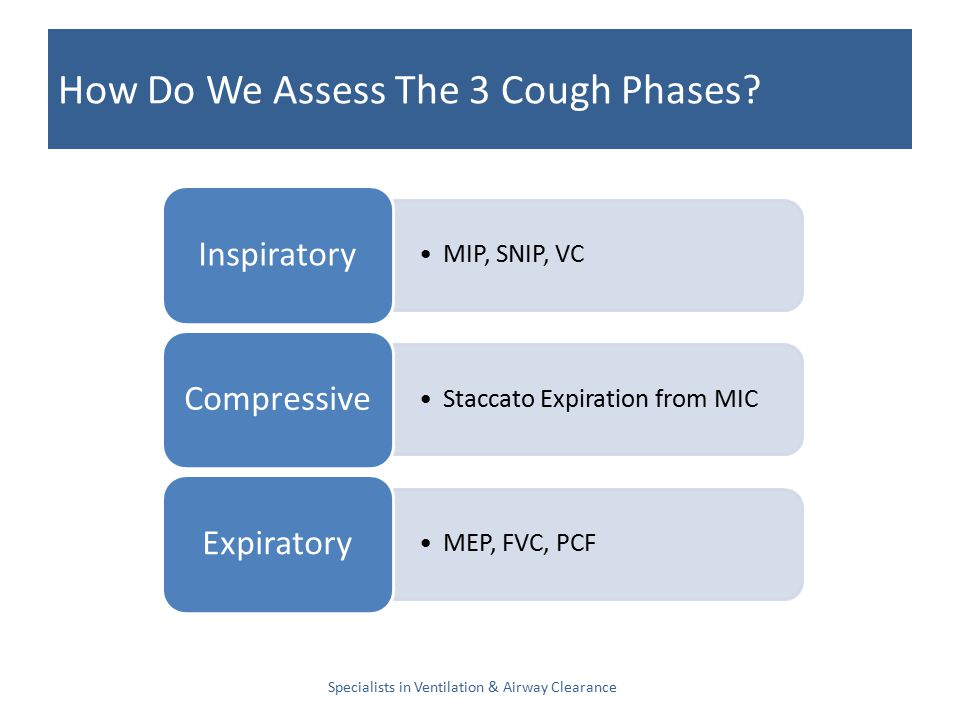 How Do We Assess The 3 Cough Phases.
