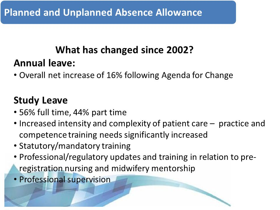 Planned and Unplanned Absence Allowance What has changed since 2002.