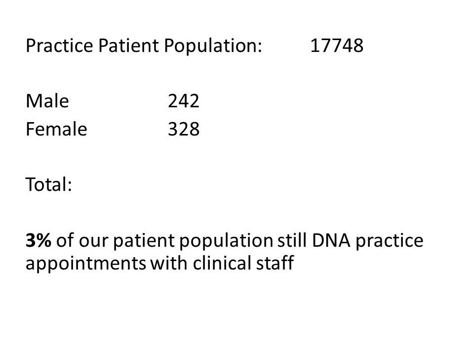 Practice Patient Population:17748 Male242 Female328 Total: 3% of our patient population still DNA practice appointments with clinical staff