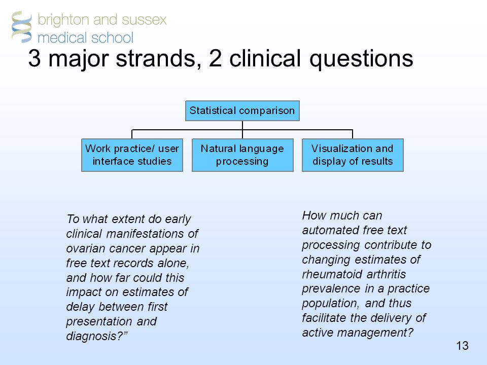 13 3 major strands, 2 clinical questions How much can automated free text processing contribute to changing estimates of rheumatoid arthritis prevalence in a practice population, and thus facilitate the delivery of active management.