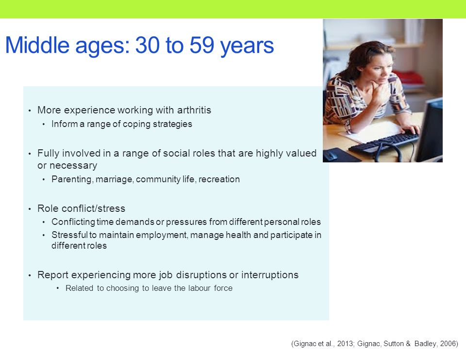 Middle ages: 30 to 59 years More experience working with arthritis Inform a range of coping strategies Fully involved in a range of social roles that are highly valued or necessary Parenting, marriage, community life, recreation Role conflict/stress Conflicting time demands or pressures from different personal roles Stressful to maintain employment, manage health and participate in different roles Report experiencing more job disruptions or interruptions Related to choosing to leave the labour force (Gignac et al., 2013; Gignac, Sutton & Badley, 2006)