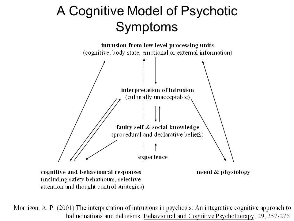 A Cognitive Model of Psychotic Symptoms