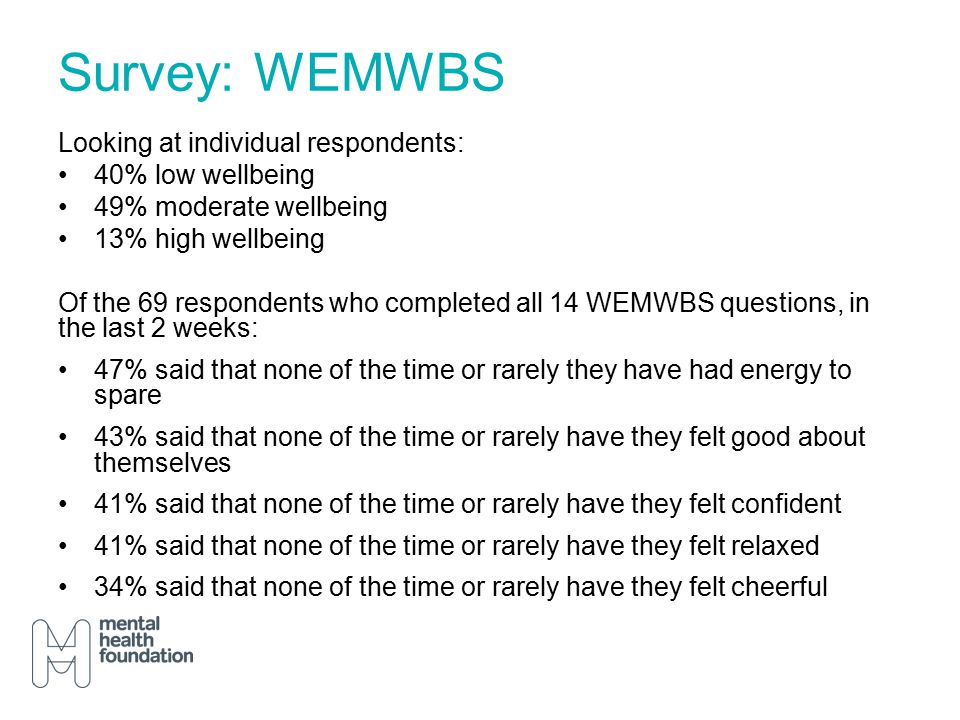Survey: WEMWBS Looking at individual respondents: 40% low wellbeing 49% moderate wellbeing 13% high wellbeing Of the 69 respondents who completed all 14 WEMWBS questions, in the last 2 weeks: 47% said that none of the time or rarely they have had energy to spare 43% said that none of the time or rarely have they felt good about themselves 41% said that none of the time or rarely have they felt confident 41% said that none of the time or rarely have they felt relaxed 34% said that none of the time or rarely have they felt cheerful