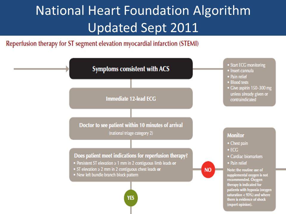 National Heart Foundation Algorithm Updated Sept 2011