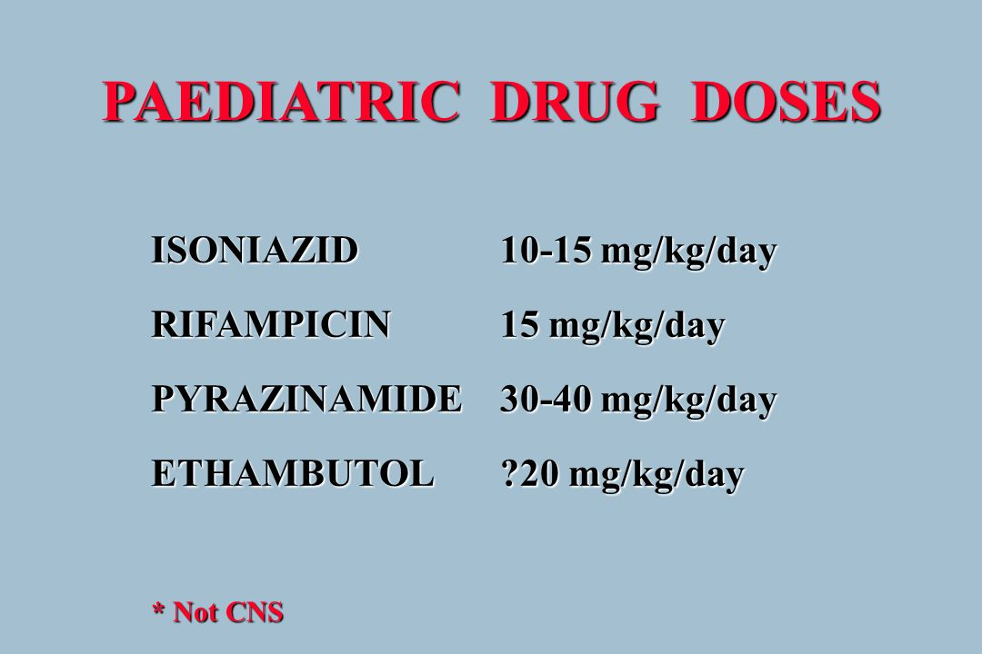 PAEDIATRIC DRUG DOSES ISONIAZID 10-15 mg/kg/day RIFAMPICIN15 mg/kg/day PYRAZINAMIDE 30-40 mg/kg/day ETHAMBUTOL ?20 mg/kg/day * Not CNS
