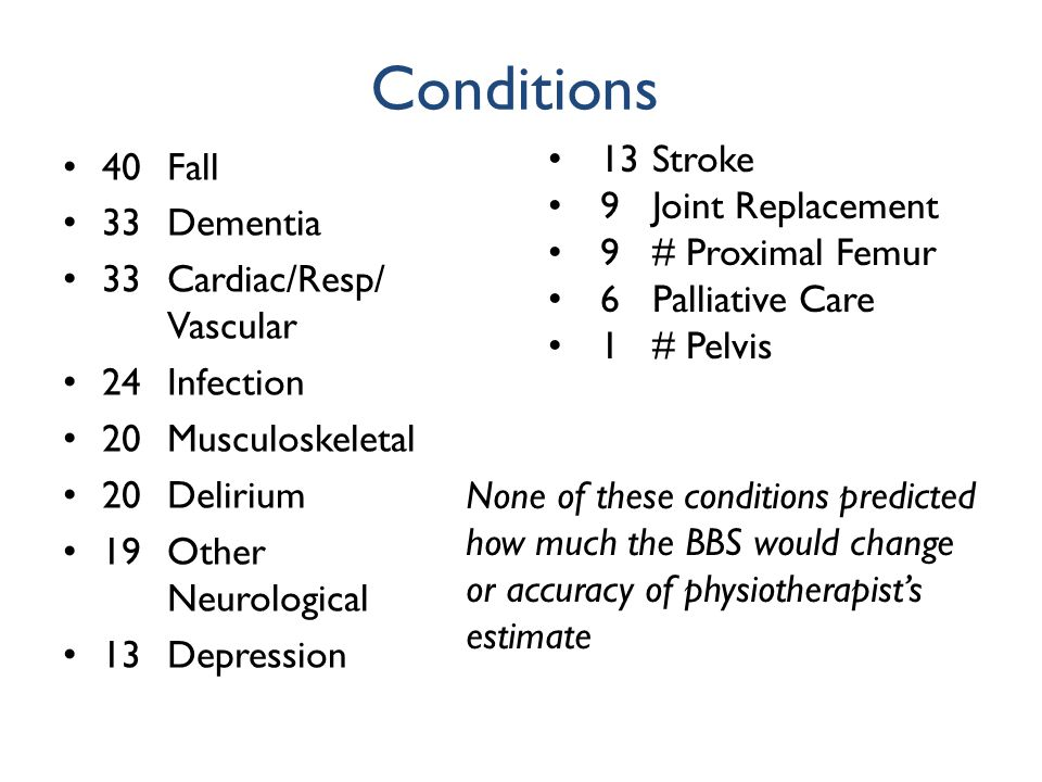 Conditions 40 Fall 33 Dementia 33 Cardiac/Resp/ Vascular 24 Infection 20Musculoskeletal 20 Delirium 19 Other Neurological 13 Depression 13 Stroke 9 Jo