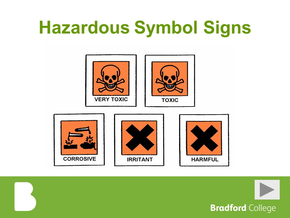 Hazardous Symbol Signs