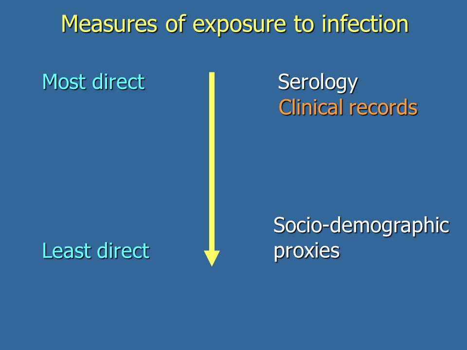 Measures of exposure to infection Most direct Least direct SerologySocio-demographicproxies Clinical records