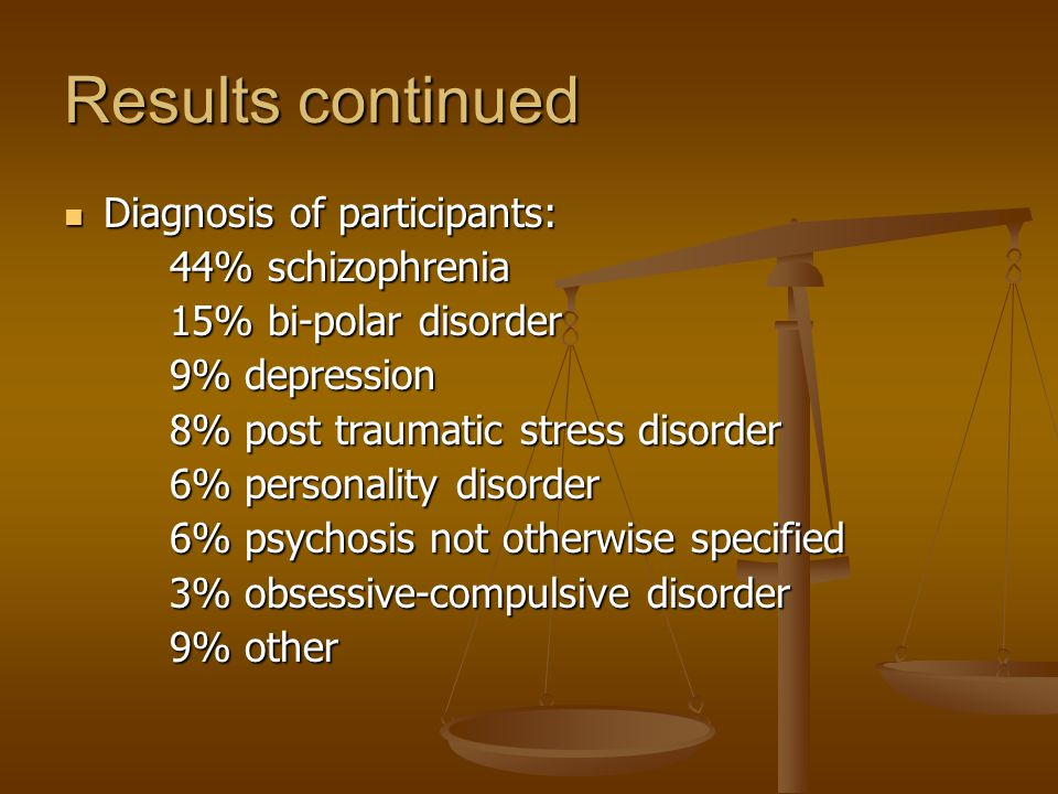 Results continued Diagnosis of participants: Diagnosis of participants: 44% schizophrenia 15% bi-polar disorder 9% depression 8% post traumatic stress disorder 6% personality disorder 6% psychosis not otherwise specified 3% obsessive-compulsive disorder 9% other