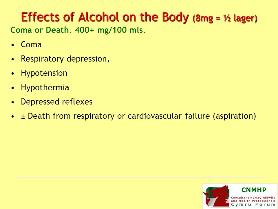 CNMHP Effects of Alcohol on the Body (8mg = ½ lager) Coma or Death.