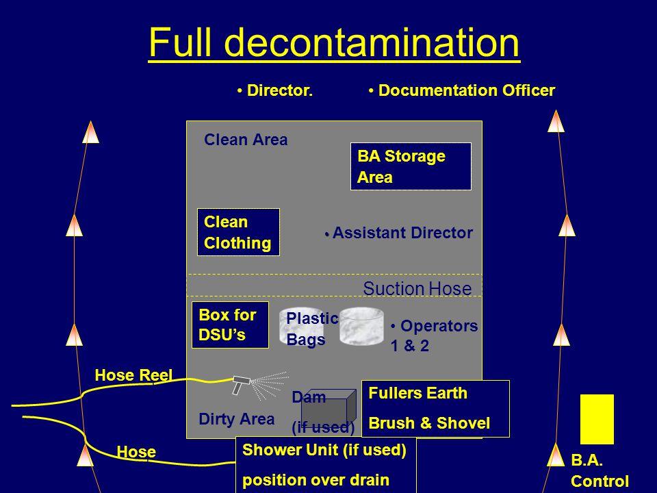 Full decontamination Clean Clothing BA Storage Area B.A.