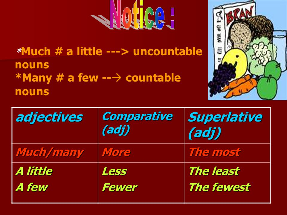 * Much # a little ---> uncountable nouns *Many # a few --  countable nouns Superlative (adj) Comparative (adj) adjectives The most MoreMuch/many The least The fewest LessFewer A little A few