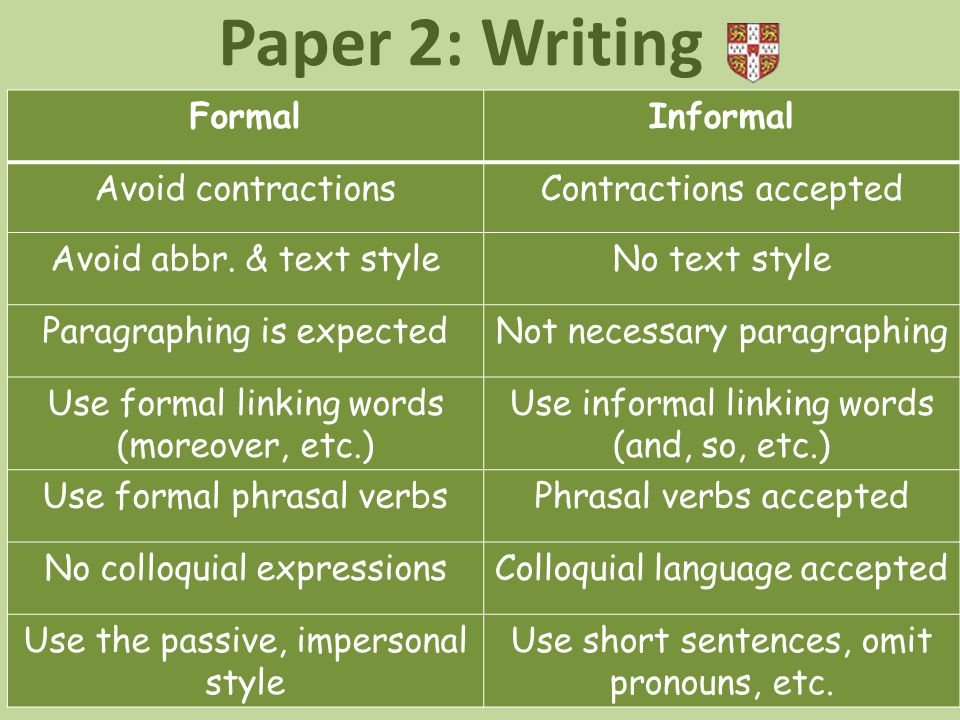 Paper 2: Writing FormalInformal Avoid contractionsContractions accepted Avoid abbr.