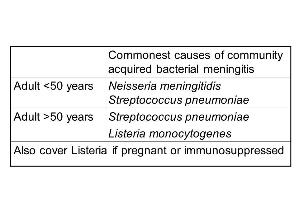 Commonest causes of community acquired bacterial meningitis Adult <50 yearsNeisseria meningitidis Streptococcus pneumoniae Adult >50 yearsStreptococcus pneumoniae Listeria monocytogenes Also cover Listeria if pregnant or immunosuppressed