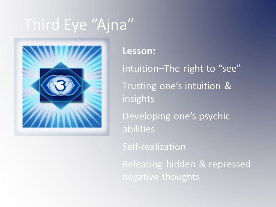 Third Eye Ajna Lesson: Intuition–The right to see Trusting one's intuition & insights Developing one's psychic abilities Self-realization Releasing hidden & repressed negative thoughts