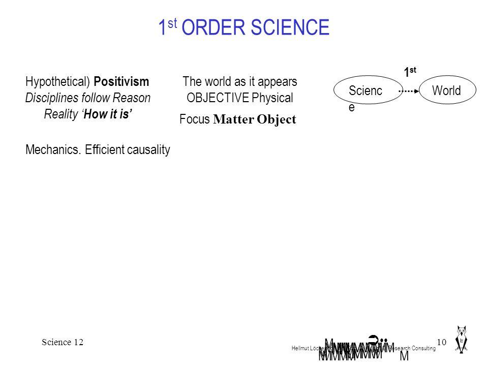 Science 1210 1 st ORDER SCIENCE Hellmut Löckenhoff Dipl.Kfm. Dr.rer.pol. ©. Research Consulting MMM M  MMMMMMM M M MMMM M MMMMMMM Mechanics. Efficien