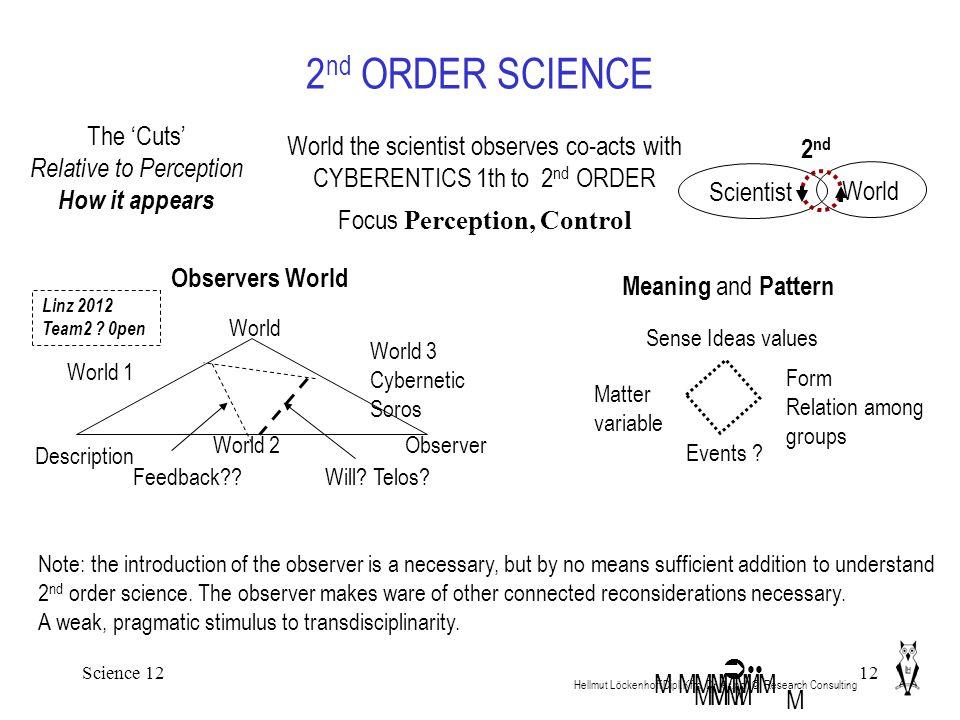 Science 1212 2 nd ORDER SCIENCE Hellmut Löckenhoff Dipl.Kfm. Dr.rer.pol. ©. Research Consulting World 3 Cybernetic Soros Feedback??Will? Telos? World