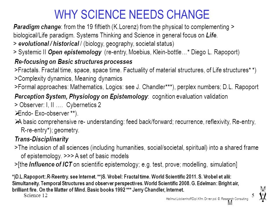 Science 125 WHY SCIENCE NEEDS CHANGE Hellmut Löckenhoff Dipl.Kfm. Dr.rer.pol. ©. Research Consulting *)D.L.Rapoport:.R-Reentry. see Internet. **)S. Vr