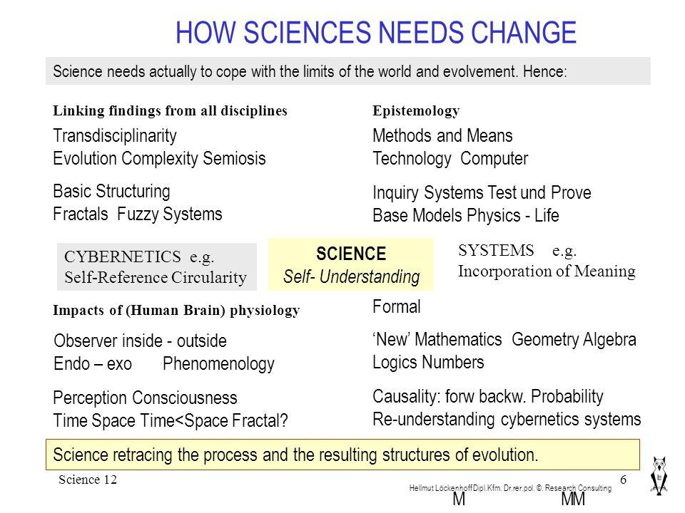 Science 126 HOW SCIENCES NEEDS CHANGE Hellmut Löckenhoff Dipl.Kfm.