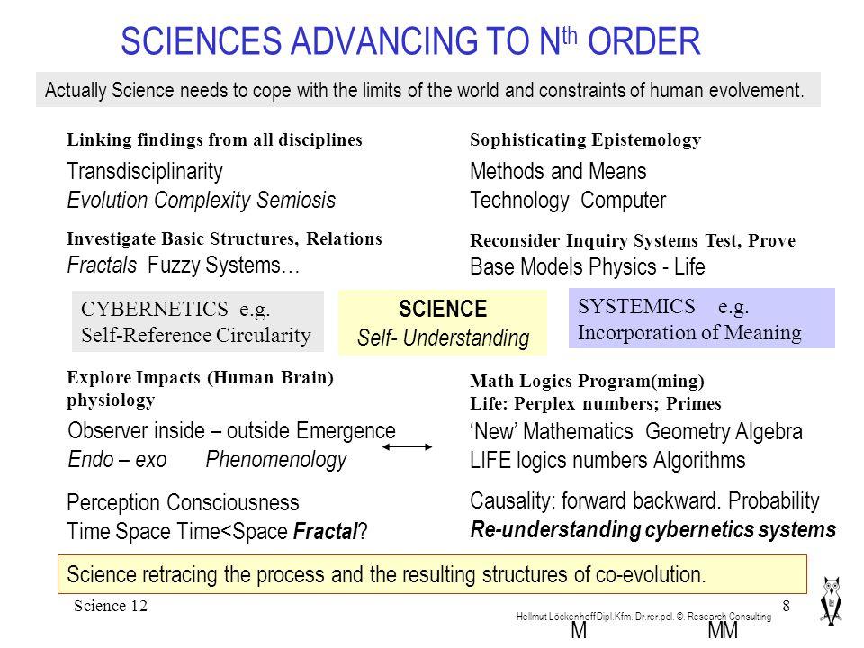 Science 128 SCIENCES ADVANCING TO N th ORDER Hellmut Löckenhoff Dipl.Kfm.