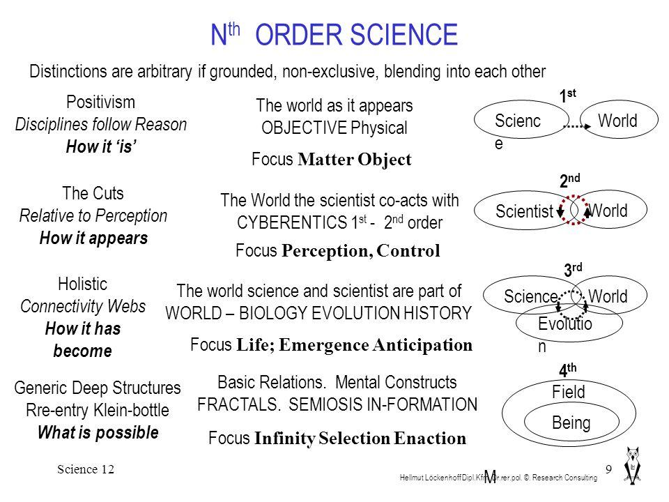 Science 129 N th ORDER SCIENCE Hellmut Löckenhoff Dipl.Kfm.