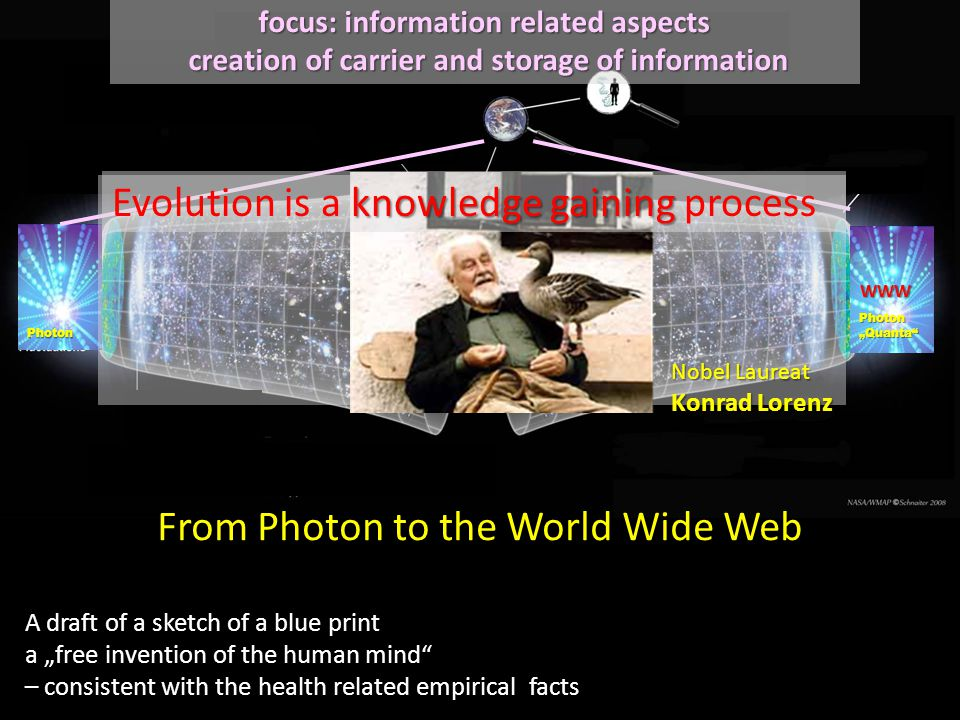 """Mecha- noeitons WWW Photon Photon """"Quanta focus: information related aspects creation of carrier and storage of information WWW Nobel Laureat Konrad Lorenz knowledge gaining Evolution is a knowledge gaining process From Photon to the World Wide Web A draft of a sketch of a blue print a """"free invention of the human mind – consistent with the health related empirical facts"""