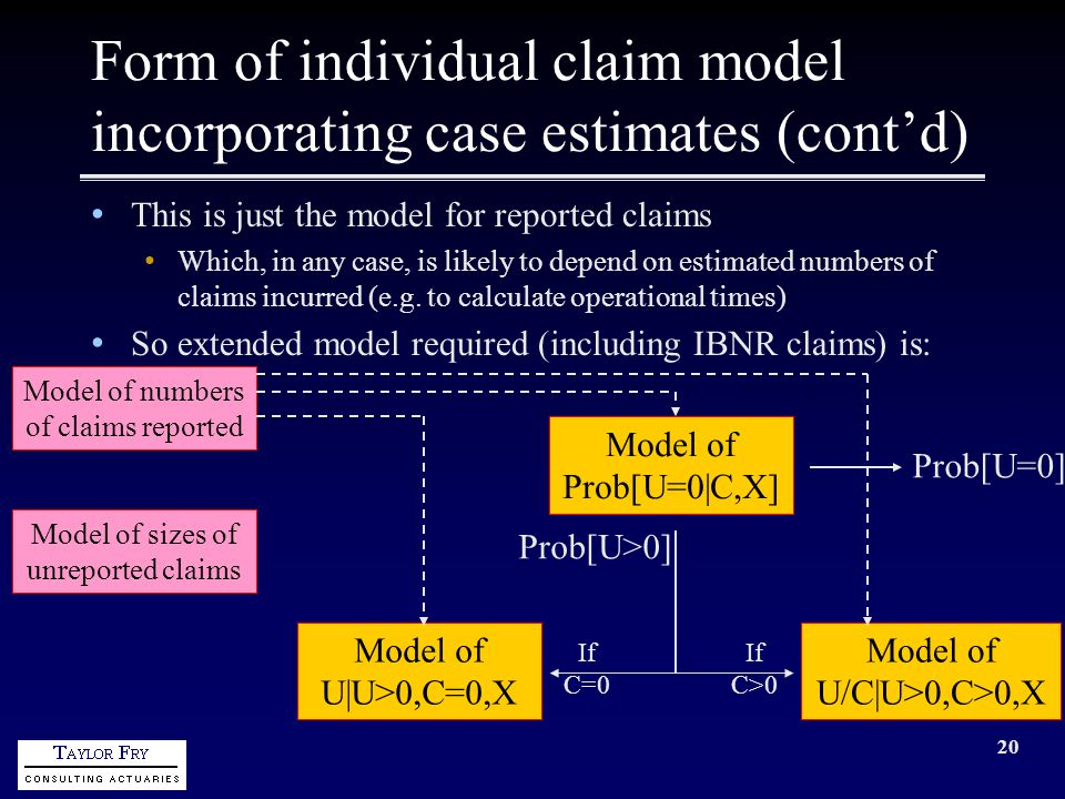 20 Form of individual claim model incorporating case estimates (cont'd) This is just the model for reported claims Which, in any case, is likely to depend on estimated numbers of claims incurred (e.g.