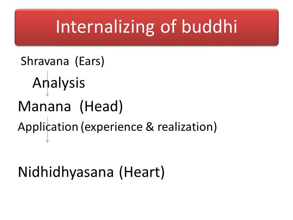 Internalizing of buddhi Buddhi borrowed: Buddhi is based on our faith in guru-sadhu-shastra Buddhi internalized: We accept those same words based on a