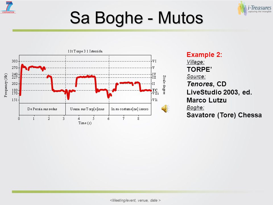 Sa Boghe - Mutos Example 1a / 1b: Village: DORGALI Source: Tenores, CD LiveStudio 2003, ed.
