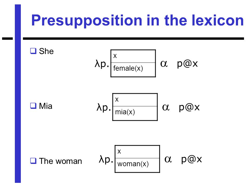 Presupposition in the lexicon  She  Mia  The woman x female(x)  p@x λp.