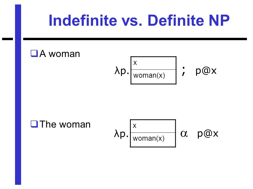 Indefinite vs. Definite NP  A woman  The woman x woman(x)  p@x λp. x woman(x) ; p@x λp.