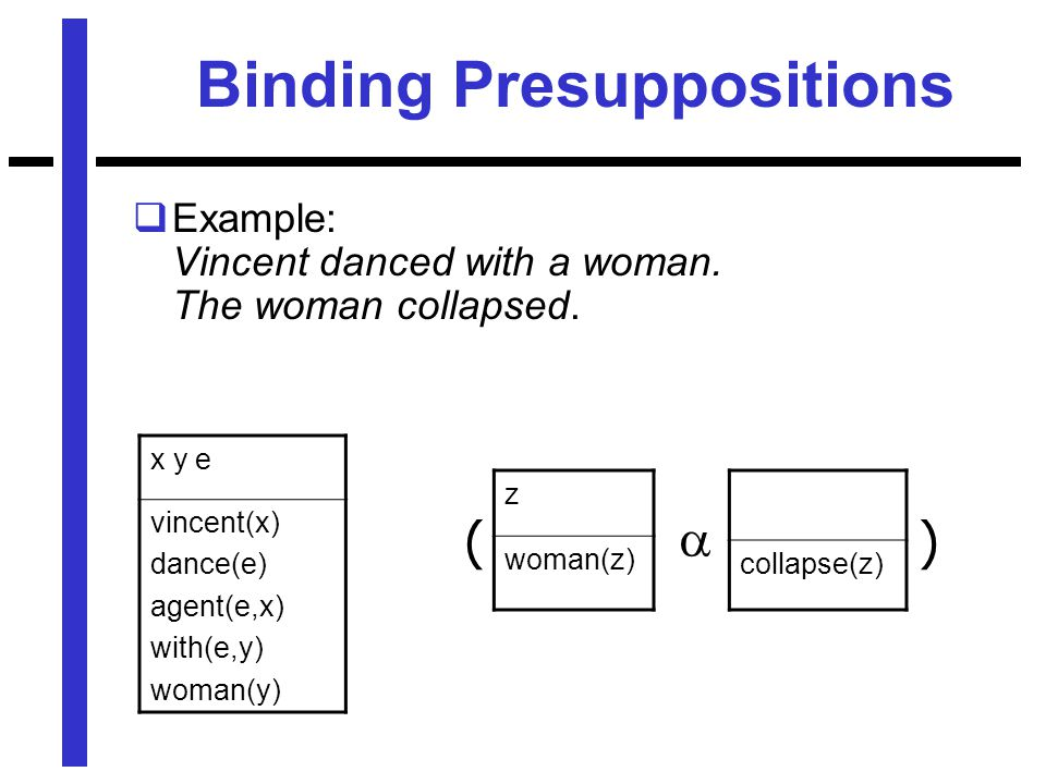 Binding Presuppositions  Example: Vincent danced with a woman.