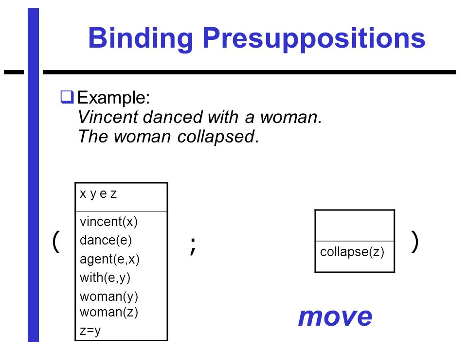 Binding Presuppositions  Example: Vincent danced with a woman.