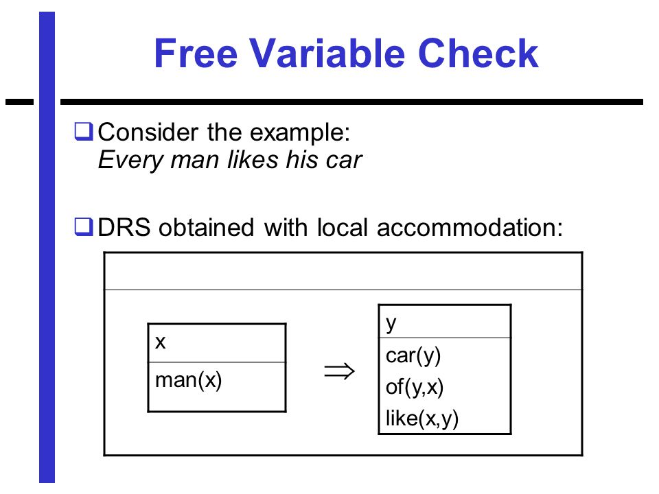 Free Variable Check  Consider the example: Every man likes his car  DRS obtained with local accommodation: x man(x) y car(y) of(y,x) like(x,y) 