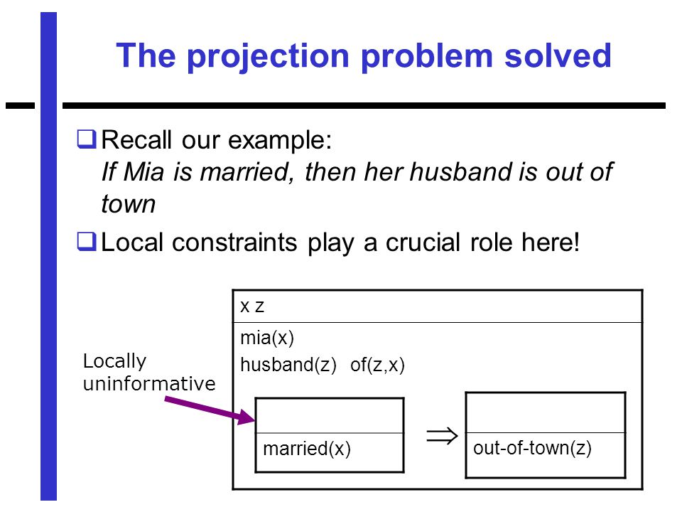 The projection problem solved  Recall our example: If Mia is married, then her husband is out of town  Local constraints play a crucial role here.