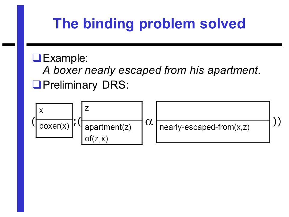 The binding problem solved  Example: A boxer nearly escaped from his apartment.