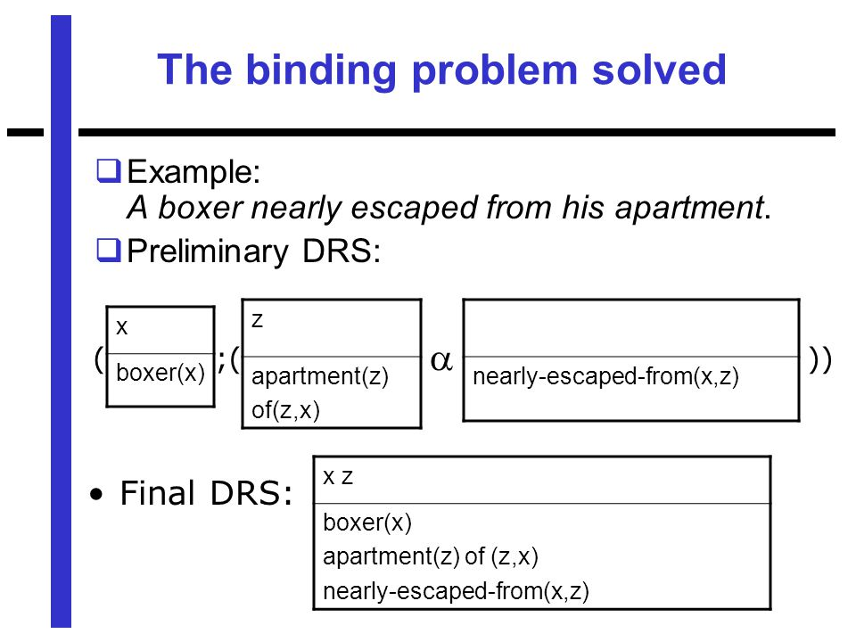 The binding problem solved  Example: A boxer nearly escaped from his apartment.