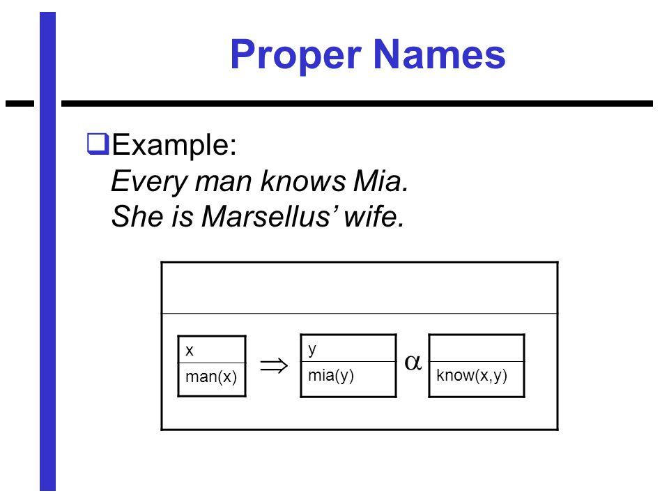 Proper Names  Example: Every man knows Mia. She is Marsellus' wife. x man(x)know(x,y)   y mia(y)