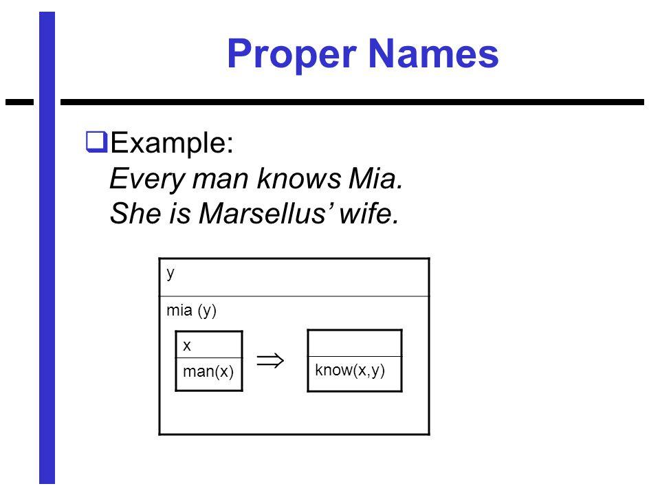 Proper Names  Example: Every man knows Mia. She is Marsellus' wife. y mia (y) x man(x)know(x,y) 