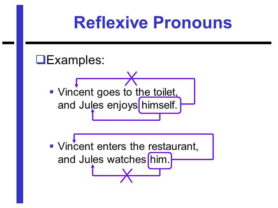 Reflexive Pronouns  Examples:  Vincent goes to the toilet, and Jules enjoys himself.