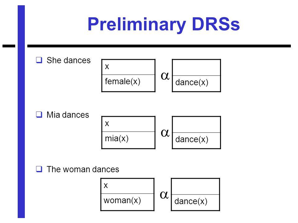 Preliminary DRSs  She dances  Mia dances  The woman dances x woman(x) dance(x)  x mia(x) dance(x)  x female(x) dance(x) 