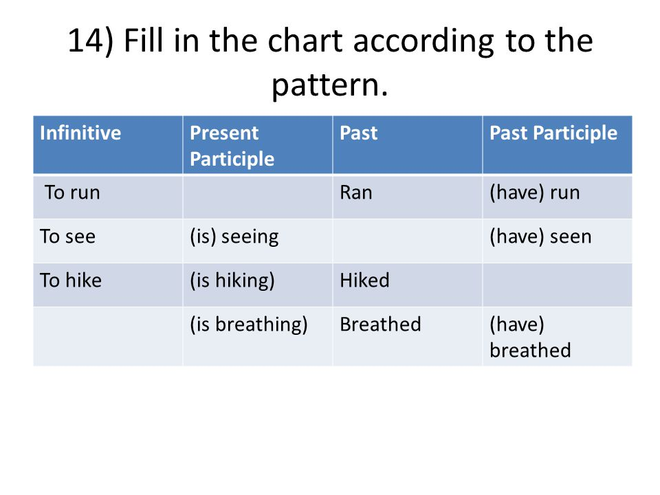14) Fill in the chart according to the pattern.