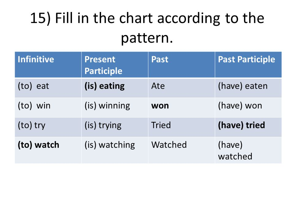 15) Fill in the chart according to the pattern.
