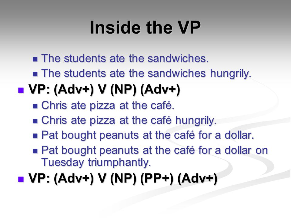 Inside the VP The students ate the sandwiches. The students ate the sandwiches. The students ate the sandwiches hungrily. The students ate the sandwic