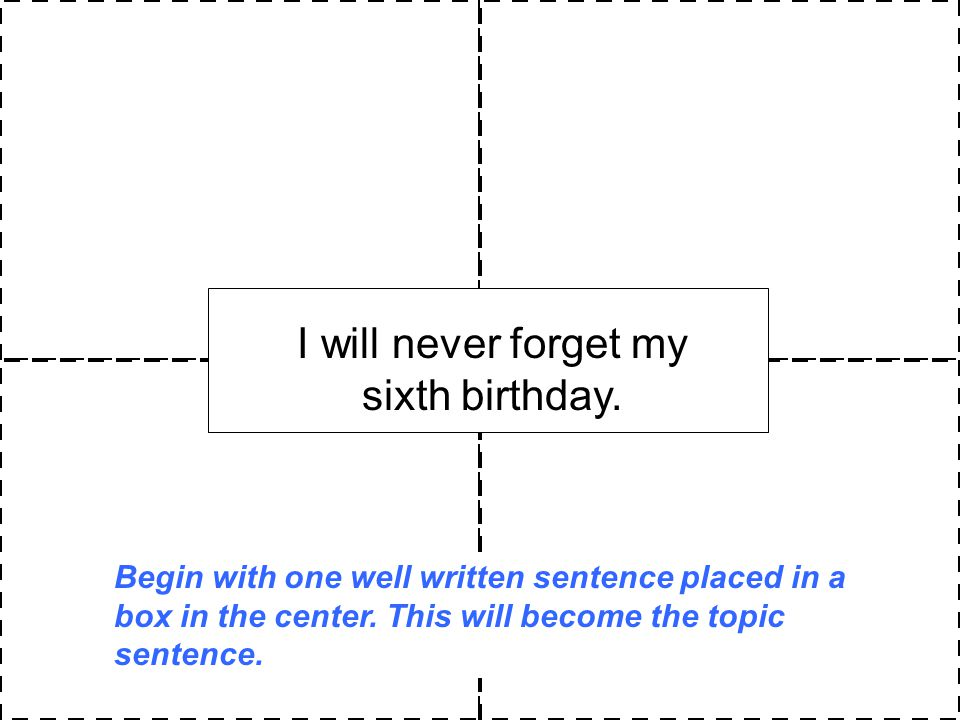 Here's How it Works… Writing Prompt and Task: Everyone has a fond memory of a special birthday.