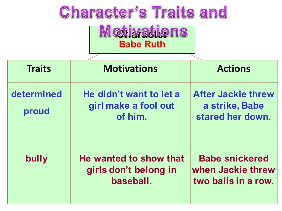 Character TraitsMotivationsActions Babe said, Girls are too delicate for baseball.